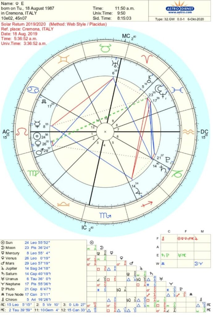 astrologia_attiva_bertolini_2019