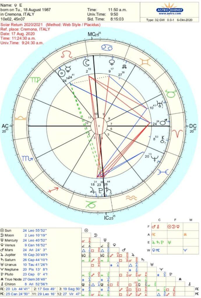 astrologiaa_attiva_bertolini_2020